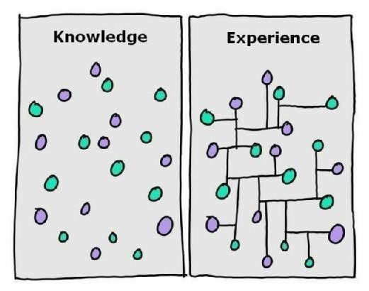 Experience vs knowledge